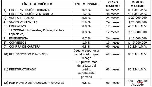 LINEAS-DE-CREDITO-2020